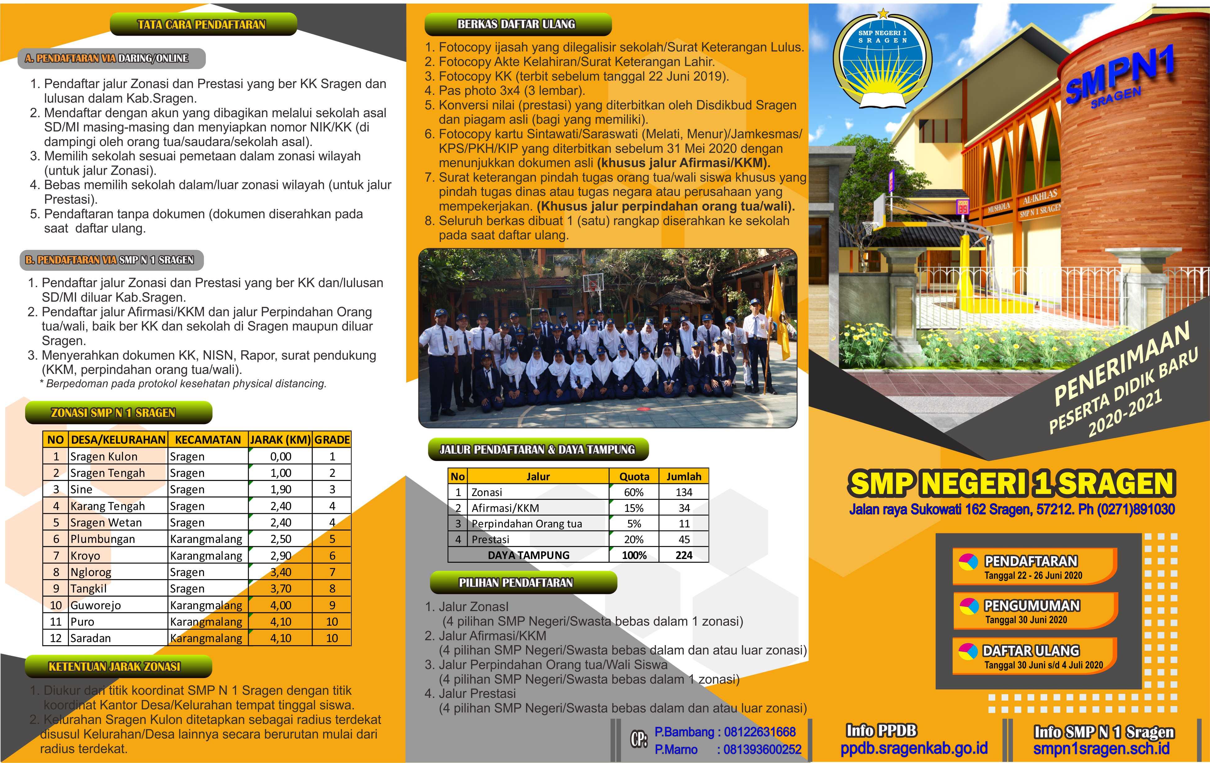 Jadwal Pendaftaran dan Syarat Daftar PPDB SMP Negeri Kab ...